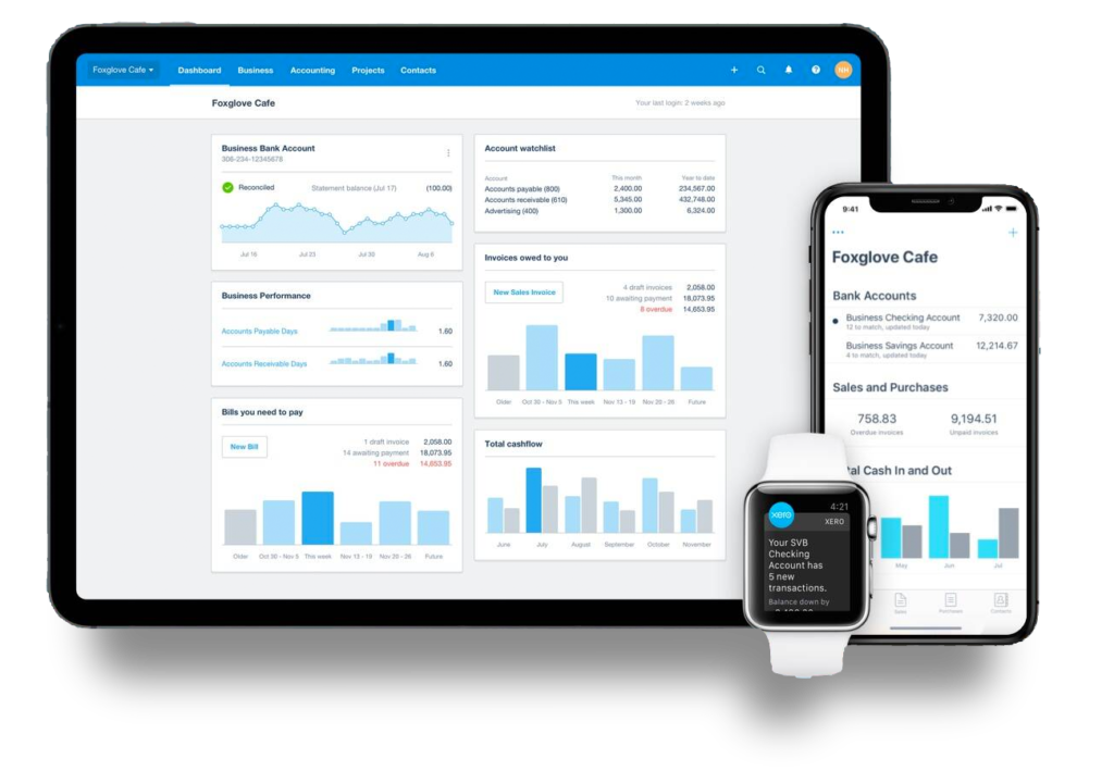 Xero accounting dashboards